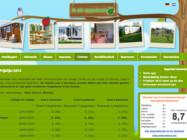 Website Ontwikkeling Chaletpark Appelwei Burgh Haamstede1